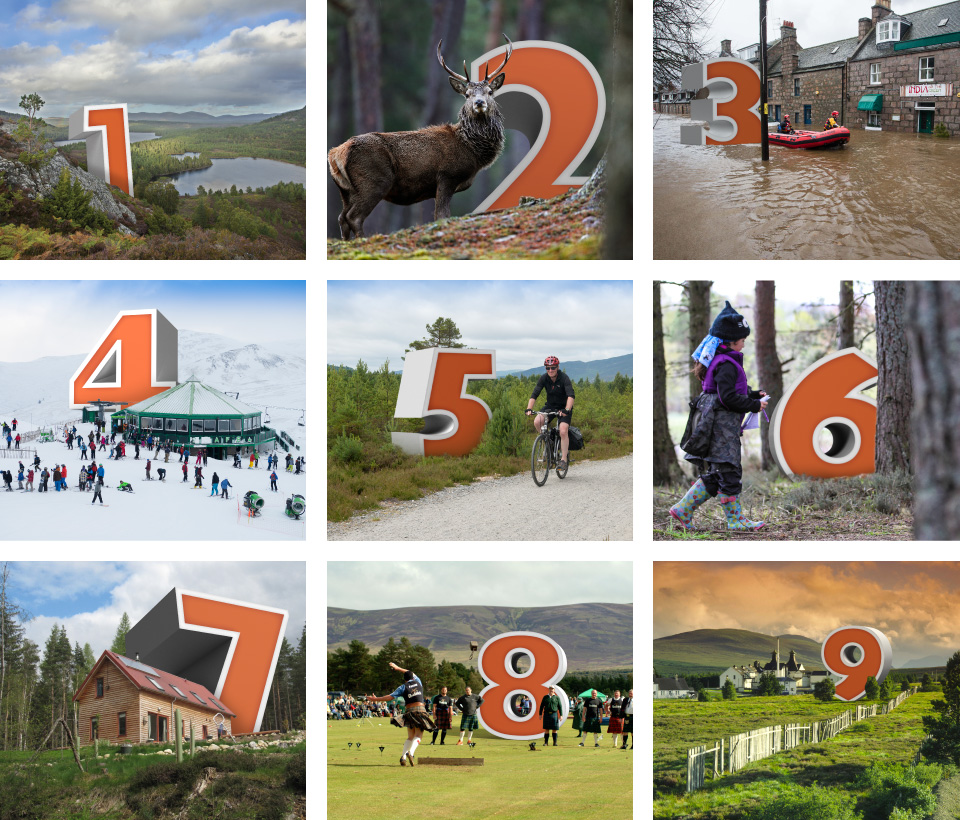 The 9 sections of the campaign shown with numbers and images to best highlight the issue