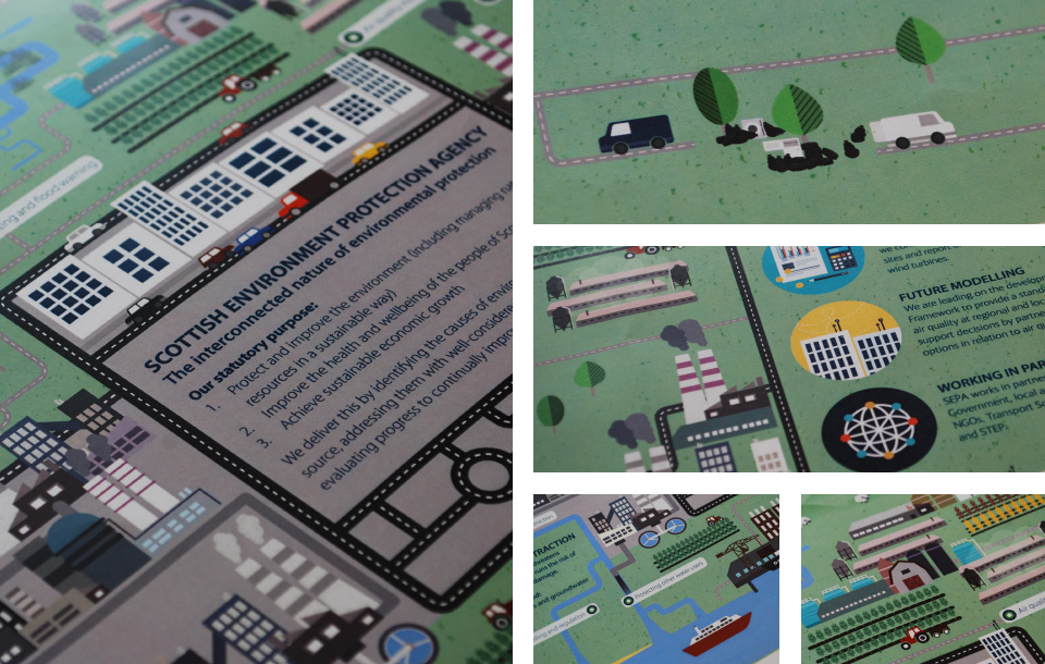 Selection of close ups showing details from sections of the infographics